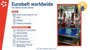 Success Story: Poultry Industry in India